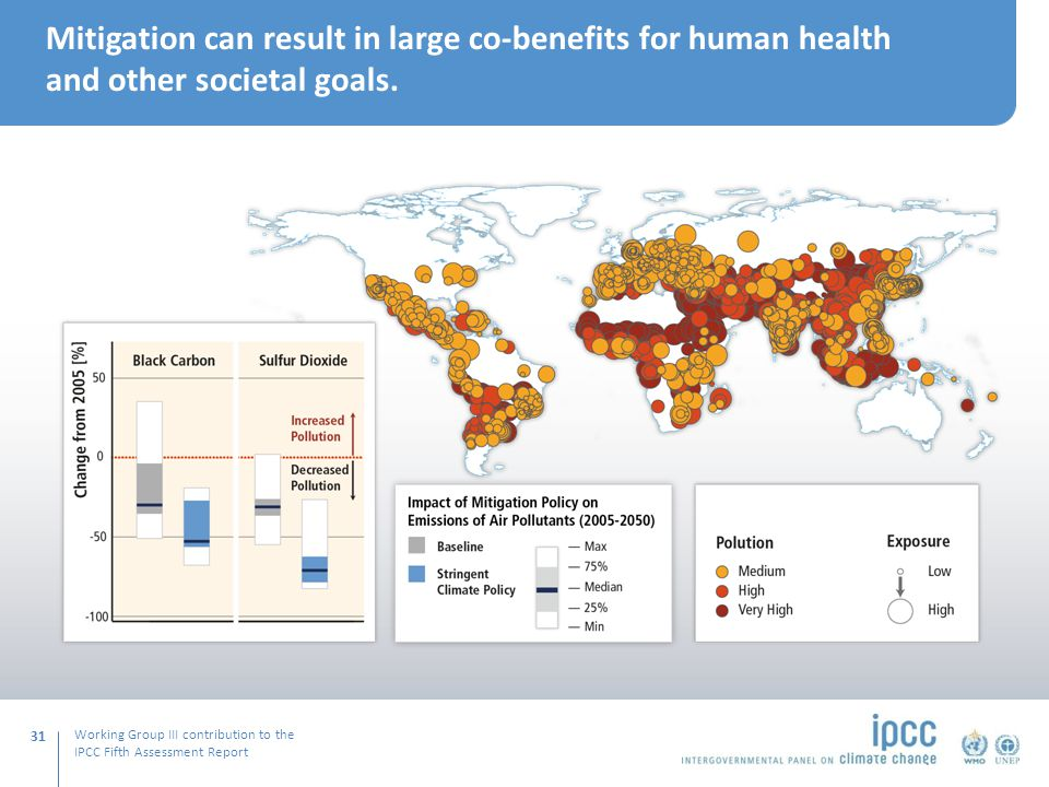 Working Group III contribution to the IPCC Fifth Assessment Report Mitigation can result in large co-benefits for human health and other societal goals.