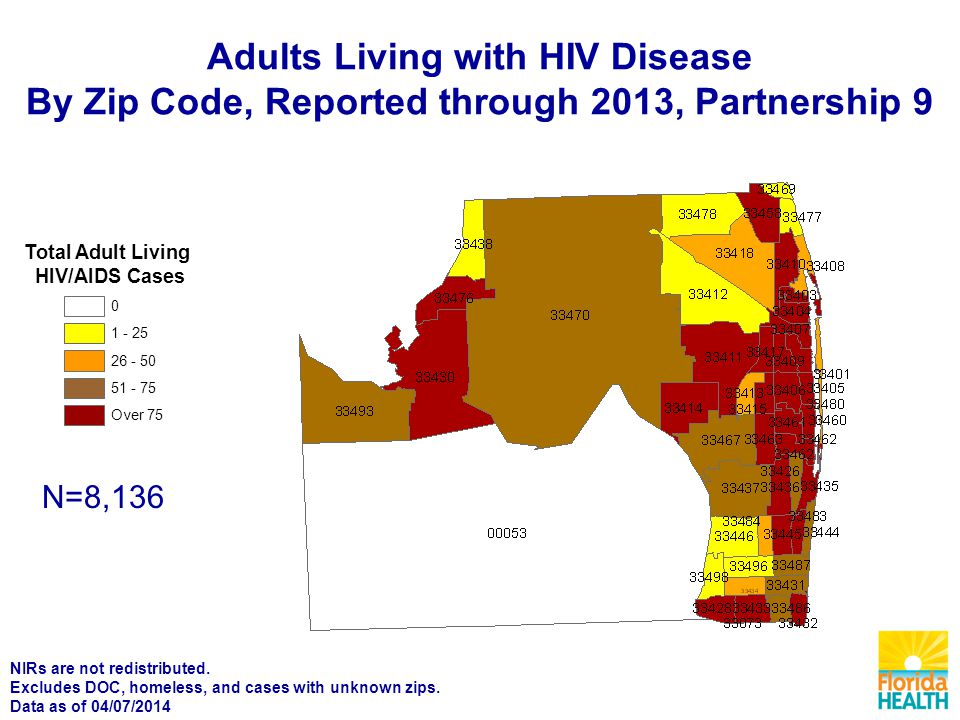 Total Adult Living HIV/AIDS Cases Over N=8,136 Adults Living with HIV Disease By Zip Code, Reported through 2013, Partnership 9 NIRs are not redistributed.