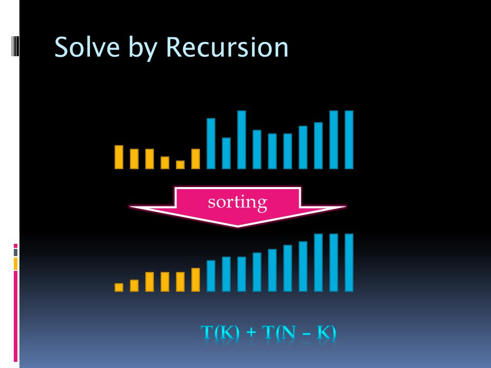 Solve by Recursion sorting