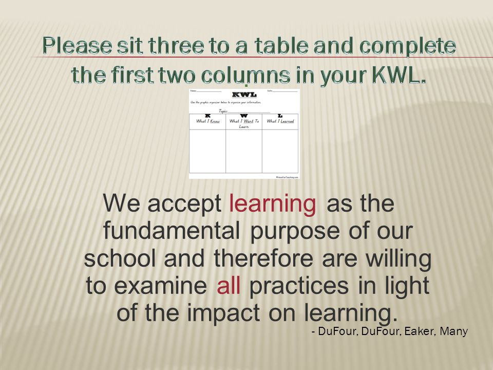 We accept learning as the fundamental purpose of our school and therefore are willing to examine all practices in light of the impact on learning..