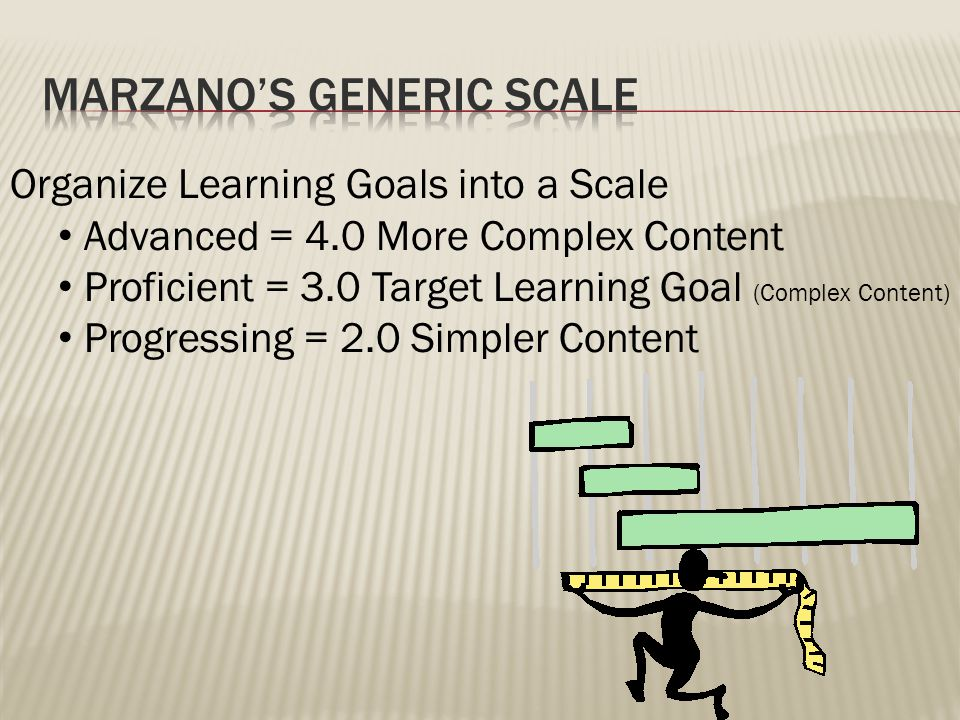 Organize Learning Goals into a Scale Advanced = 4.0 More Complex Content Proficient = 3.0 Target Learning Goal (Complex Content) Progressing = 2.0 Simpler Content