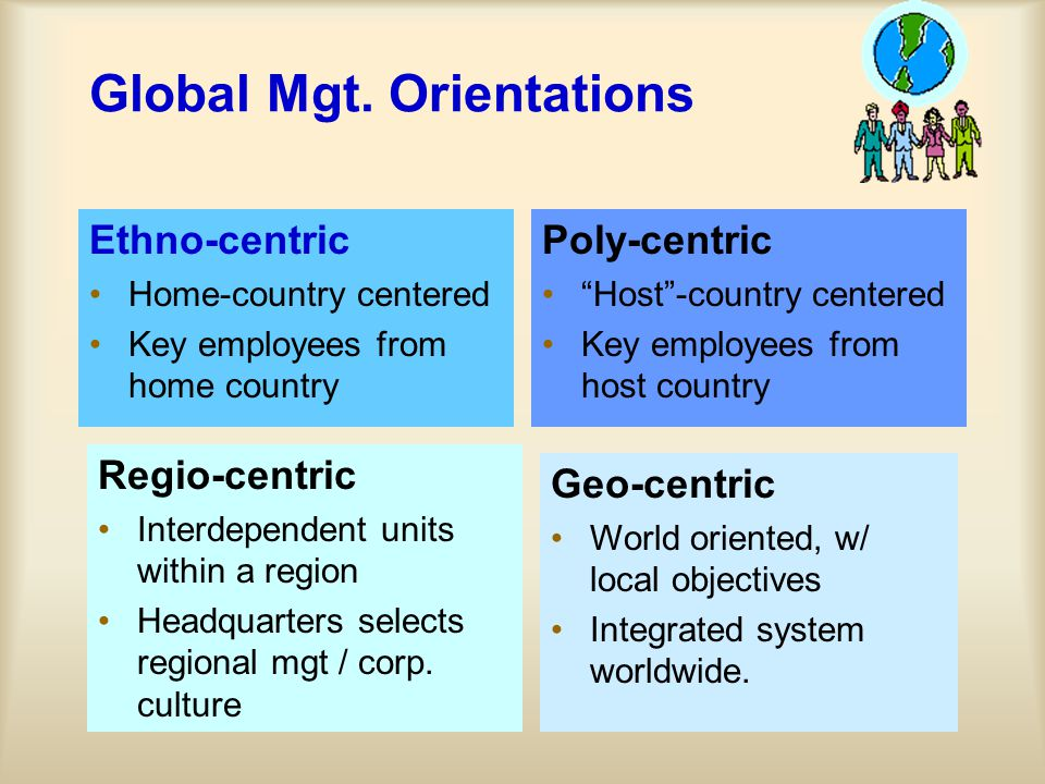 """Global Mgt. Orientations Ethno-centric Home-country centered Key employees from home country Poly-centric """"Host""""-country centered Key employees from h"""