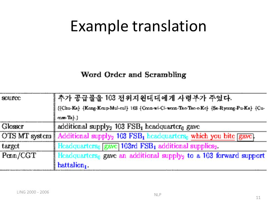 LING NLP 11 Example translation