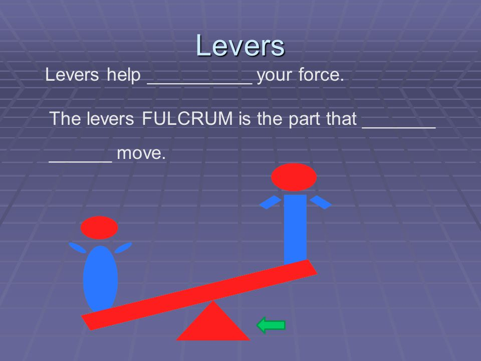 Levers Levers help __________ your force. The levers FULCRUM is the part that _______ ______ move.