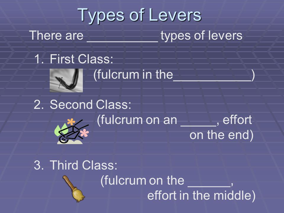 Types of Levers There are __________ types of levers 1.First Class: (fulcrum in the___________) 2.Second Class: (fulcrum on an _____, effort on the end) 3.Third Class: (fulcrum on the ______, effort in the middle)