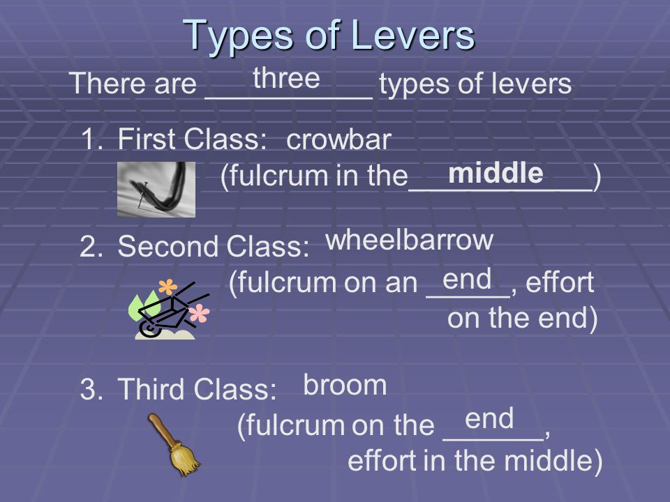 Types of Levers There are __________ types of levers three 1.First Class: (fulcrum in the___________) 2.Second Class: (fulcrum on an _____, effort on the end) 3.Third Class: (fulcrum on the ______, effort in the middle) crowbar middle wheelbarrow end broom
