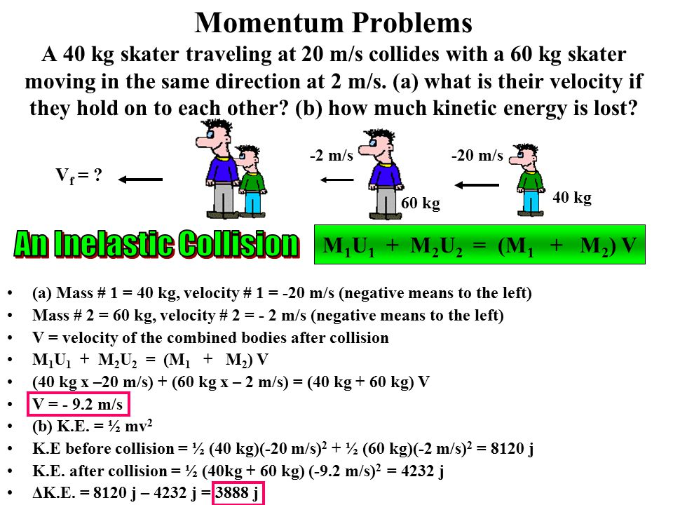 Momentum Problems A 40 kg skater traveling at 20 m/s collides with a 60 kg skater moving in the same direction at 2 m/s.