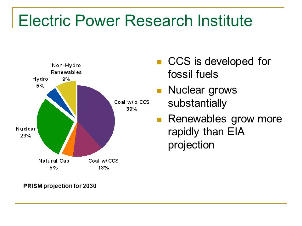 Electric Power Research Institute CCS is developed for fossil fuels Nuclear grows substantially Renewables grow more rapidly than EIA projection PRISM projection for 2030