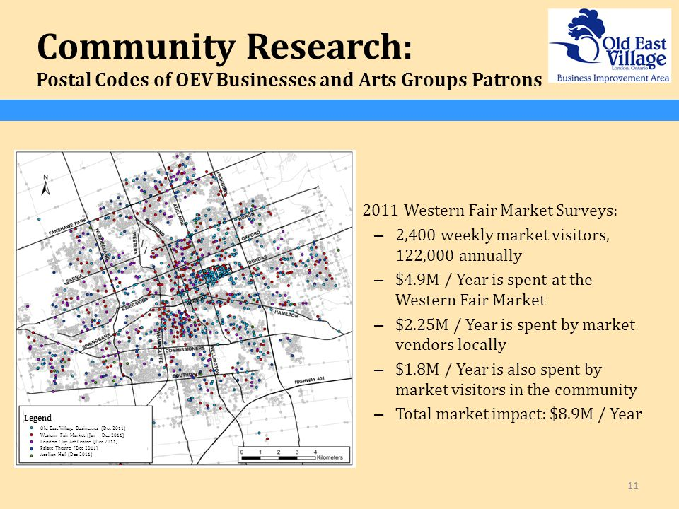 2011 Western Fair Market Surveys: – 2,400 weekly market visitors, 122,000 annually – $4.9M / Year is spent at the Western Fair Market – $2.25M / Year is spent by market vendors locally – $1.8M / Year is also spent by market visitors in the community – Total market impact: $8.9M / Year 11 Community Research: Postal Codes of OEV Businesses and Arts Groups Patrons Old East Village Businesses (Dec 2011) Western Fair Market (Jan – Dec 2011) London Clay Art Centre (Dec 2011) Palace Theatre (Dec 2011) Aeolian Hall (Dec 2011) Legend