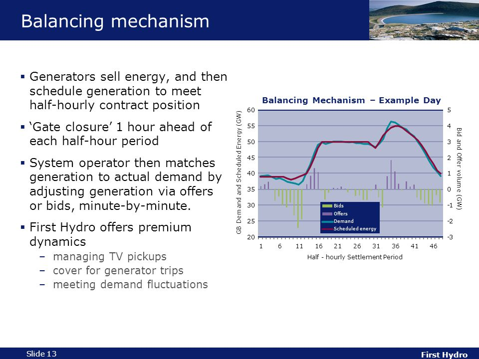 First Hydro Slide 13 Balancing mechanism  Generators sell energy, and then schedule generation to meet half-hourly contract position  'Gate closure' 1 hour ahead of each half-hour period  System operator then matches generation to actual demand by adjusting generation via offers or bids, minute-by-minute.