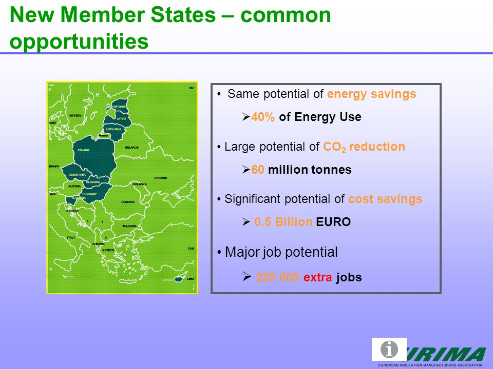Same potential of energy savings  40% of Energy Use Large potential of CO 2 reduction  60 million tonnes Significant potential of cost savings  0.5 Billion EURO Major job potential  extra jobs New Member States – common opportunities