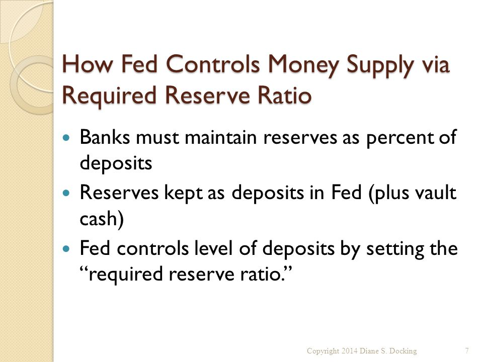 How Fed Controls Money Supply via Required Reserve Ratio Banks must maintain reserves as percent of deposits Reserves kept as deposits in Fed (plus vault cash) Fed controls level of deposits by setting the required reserve ratio. Copyright 2014 Diane S.