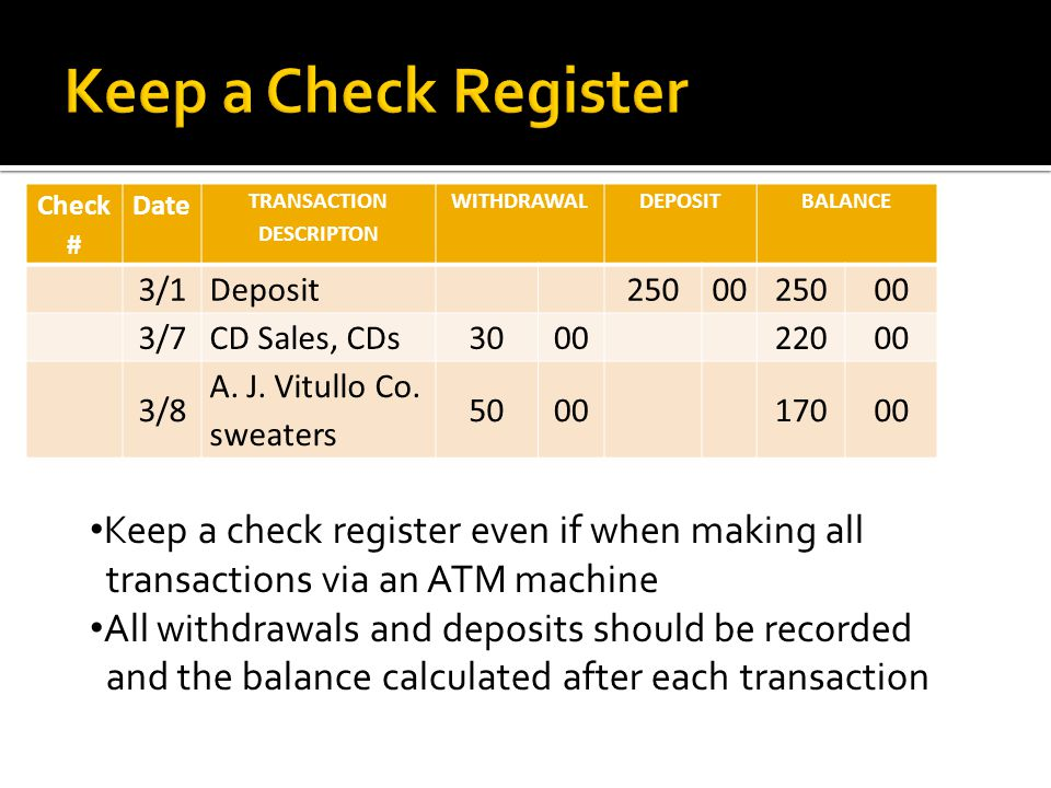 Check # Date TRANSACTION DESCRIPTON WITHDRAWALDEPOSITBALANCE 3/1Deposit /7CD Sales, CDs /8 A.