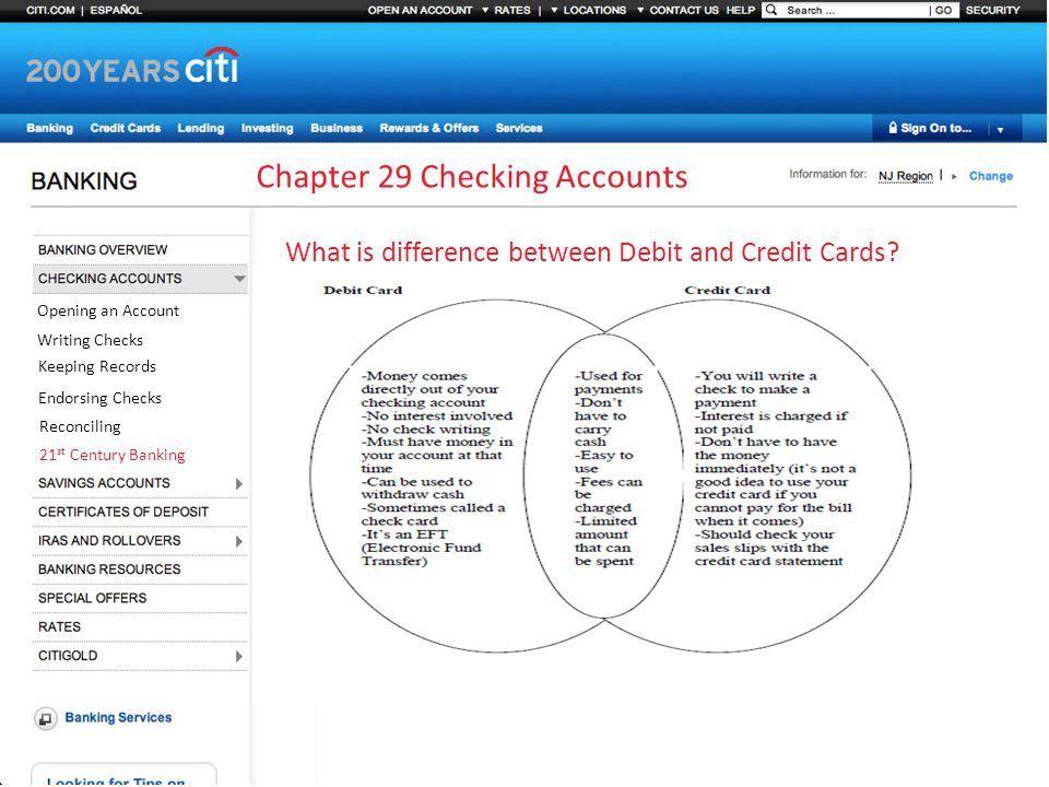 Chapter 29 Checking Accounts Opening an Account Writing Checks Keeping Records Endorsing Checks Reconciling 21 st Century Banking What is difference between Debit and Credit Cards