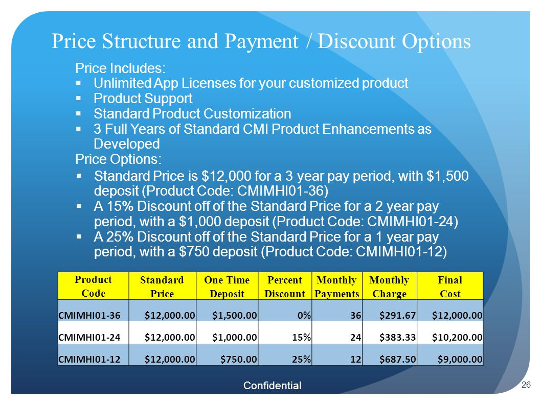 Confidential Price Structure and Payment / Discount Options 26 Product StandardOne TimePercentMonthly Final Code PriceDepositDiscountPaymentsChargeCost CMIMHI01-36 $12, $1, %36 $ $12, CMIMHI01-24 $12, $1, %24 $ $10, CMIMHI01-12 $12, $ %12 $ $9, Price Includes:  Unlimited App Licenses for your customized product  Product Support  Standard Product Customization  3 Full Years of Standard CMI Product Enhancements as Developed Price Options:  Standard Price is $12,000 for a 3 year pay period, with $1,500 deposit (Product Code: CMIMHI01-36)  A 15% Discount off of the Standard Price for a 2 year pay period, with a $1,000 deposit (Product Code: CMIMHI01-24)  A 25% Discount off of the Standard Price for a 1 year pay period, with a $750 deposit (Product Code: CMIMHI01-12)