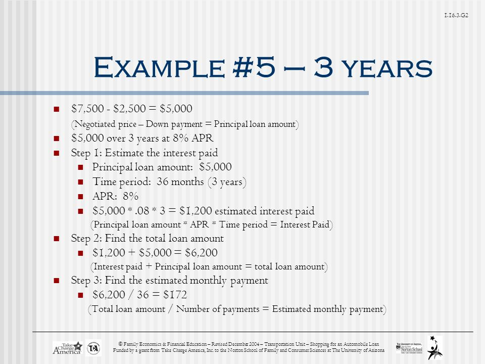 G2 © Family Economics & Financial Education – Revised December 2004 – Transportation Unit – Shopping for an Automobile Loan Funded by a grant from Take Charge America, Inc.