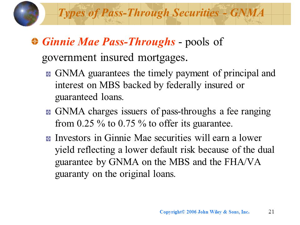 Copyright© 2006 John Wiley & Sons, Inc.21 Types of Pass-Through Securities - GNMA Ginnie Mae Pass-Throughs - pools of government insured mortgages.