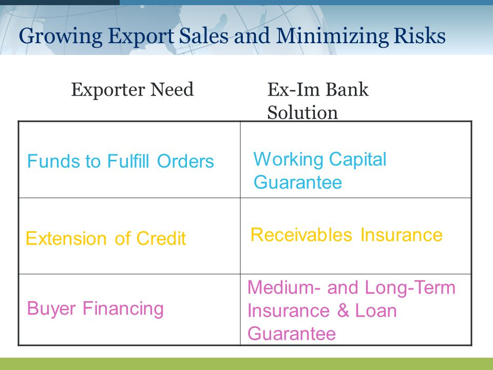 Growing Export Sales and Minimizing Risks Extension of Credit Working Capital Guarantee Funds to Fulfill Orders Buyer Financing Medium- and Long-Term Insurance & Loan Guarantee Receivables Insurance Exporter NeedEx-Im Bank Solution