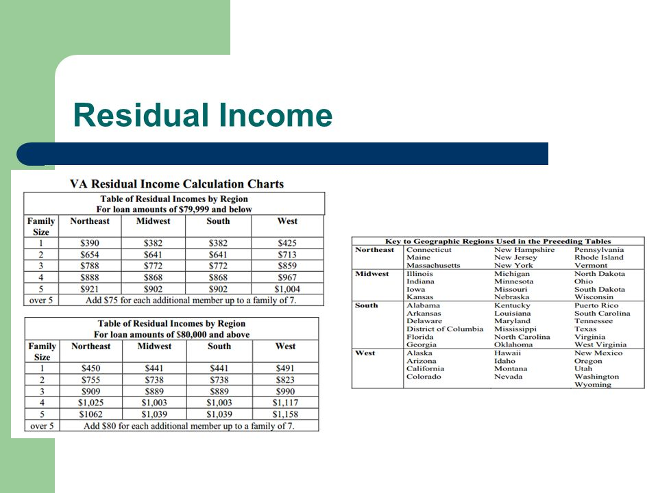 Va residual income worksheet image collections worksheet for kids
