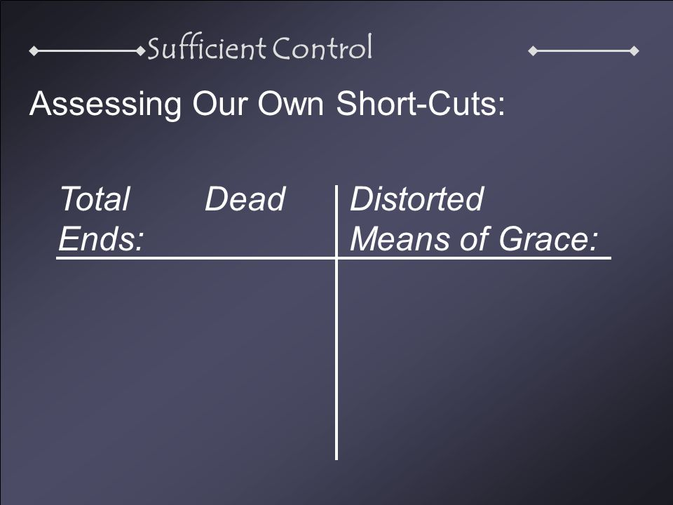 Sufficient Control Assessing Our Own Short-Cuts: Total Dead Ends: Distorted Means of Grace: