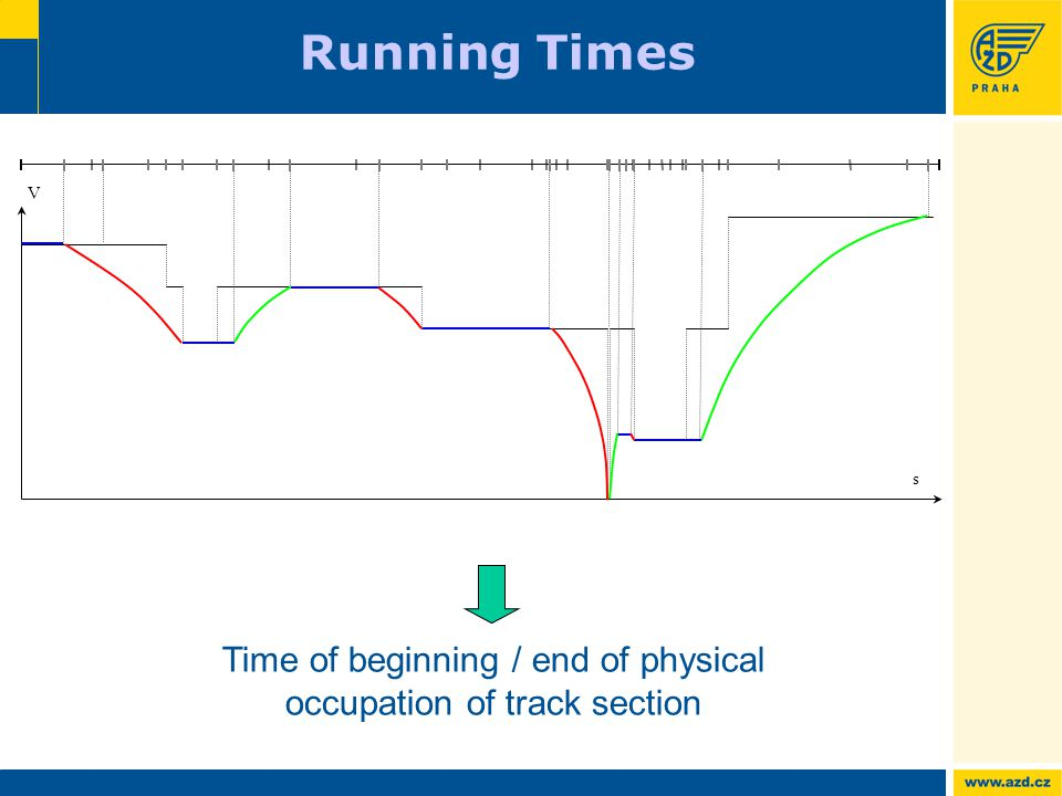 Running Times Time of beginning / end of physical occupation of track section V s