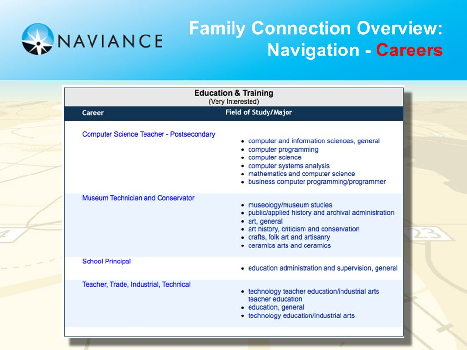 Family Connection Overview: Navigation - Careers