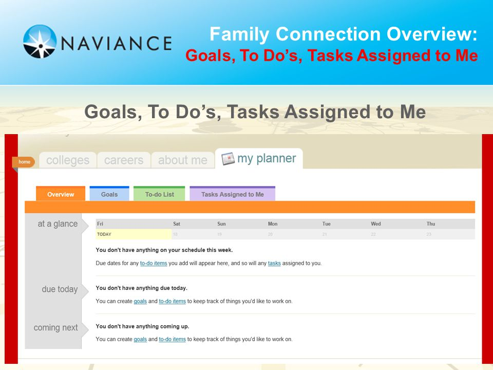 Family Connection Overview: Goals, To Do's, Tasks Assigned to Me