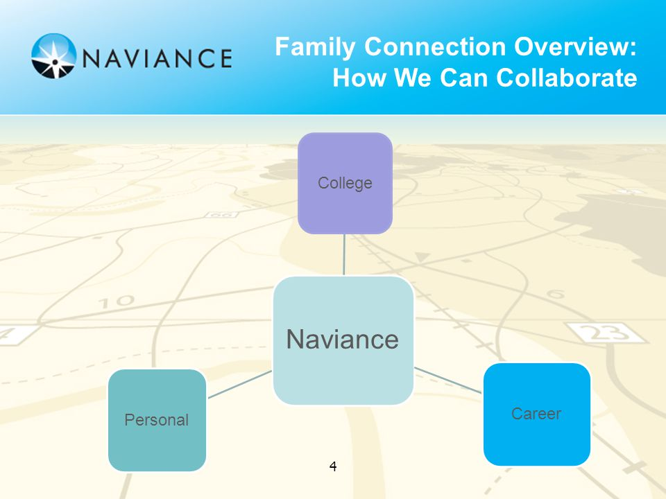 4 Naviance College Career Personal Family Connection Overview: How We Can Collaborate