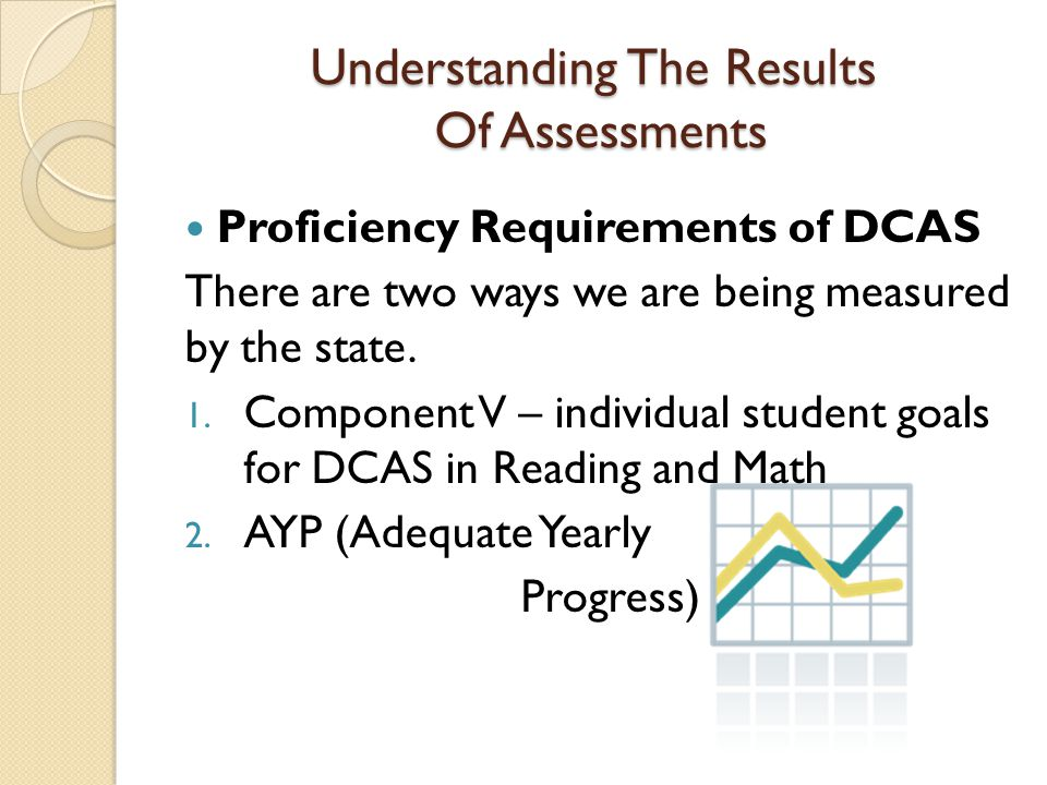 Understanding The Results Of Assessments Proficiency Requirements of DCAS There are two ways we are being measured by the state.