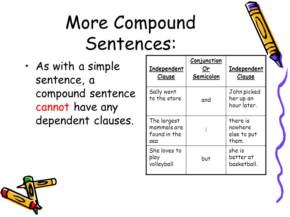 More Compound Sentences: As with a simple sentence, a compound sentence cannot have any dependent clauses.