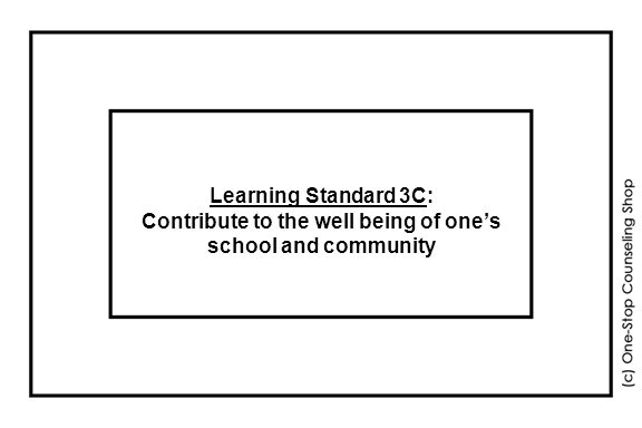 Learning Standard 3C: Contribute to the well being of one's school and community