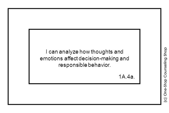 I can analyze how thoughts and emotions affect decision-making and responsible behavior. 1A.4a.