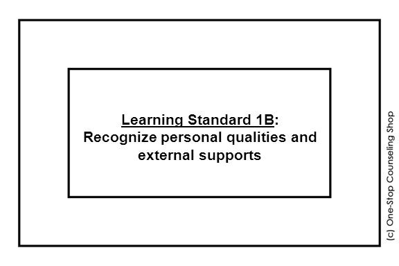Learning Standard 1B: Recognize personal qualities and external supports