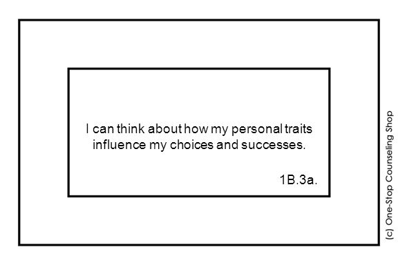 I can think about how my personal traits influence my choices and successes. 1B.3a.