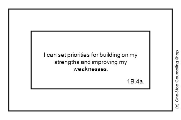 I can set priorities for building on my strengths and improving my weaknesses. 1B.4a.