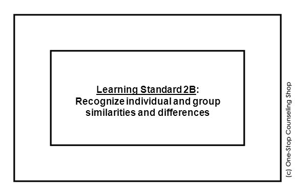 Learning Standard 2B: Recognize individual and group similarities and differences