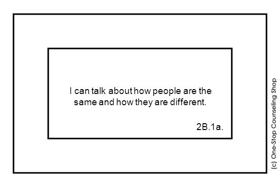I can talk about how people are the same and how they are different. 2B.1a.