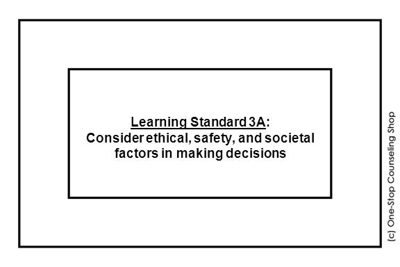 Learning Standard 3A: Consider ethical, safety, and societal factors in making decisions