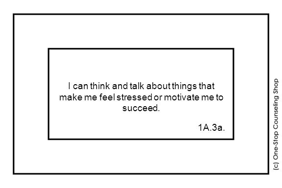 I can think and talk about things that make me feel stressed or motivate me to succeed. 1A.3a.