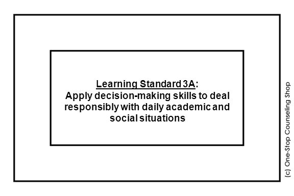 Learning Standard 3A: Apply decision-making skills to deal responsibly with daily academic and social situations