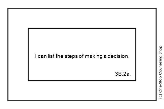 I can list the steps of making a decision. 3B.2a.