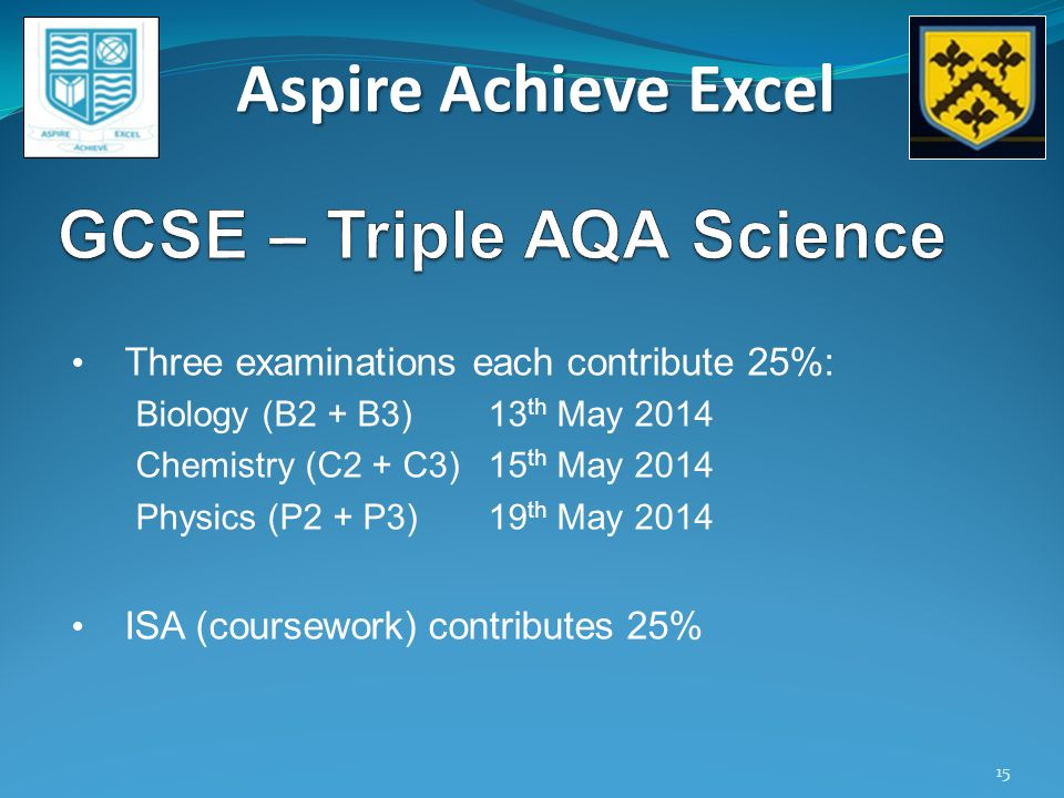 Aspire Achieve Excel 15 Three examinations each contribute 25%: Biology (B2 + B3) 13 th May 2014 Chemistry (C2 + C3) 15 th May 2014 Physics (P2 + P3)19 th May 2014 ISA (coursework) contributes 25%