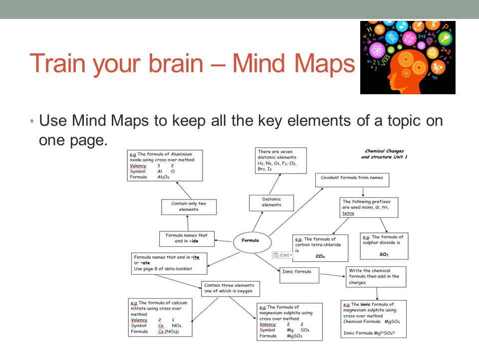 Train your brain – Mind Maps Use Mind Maps to keep all the key elements of a topic on one page.