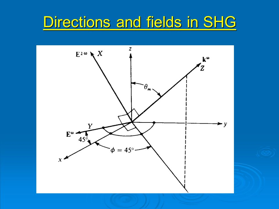 Directions and fields in SHG
