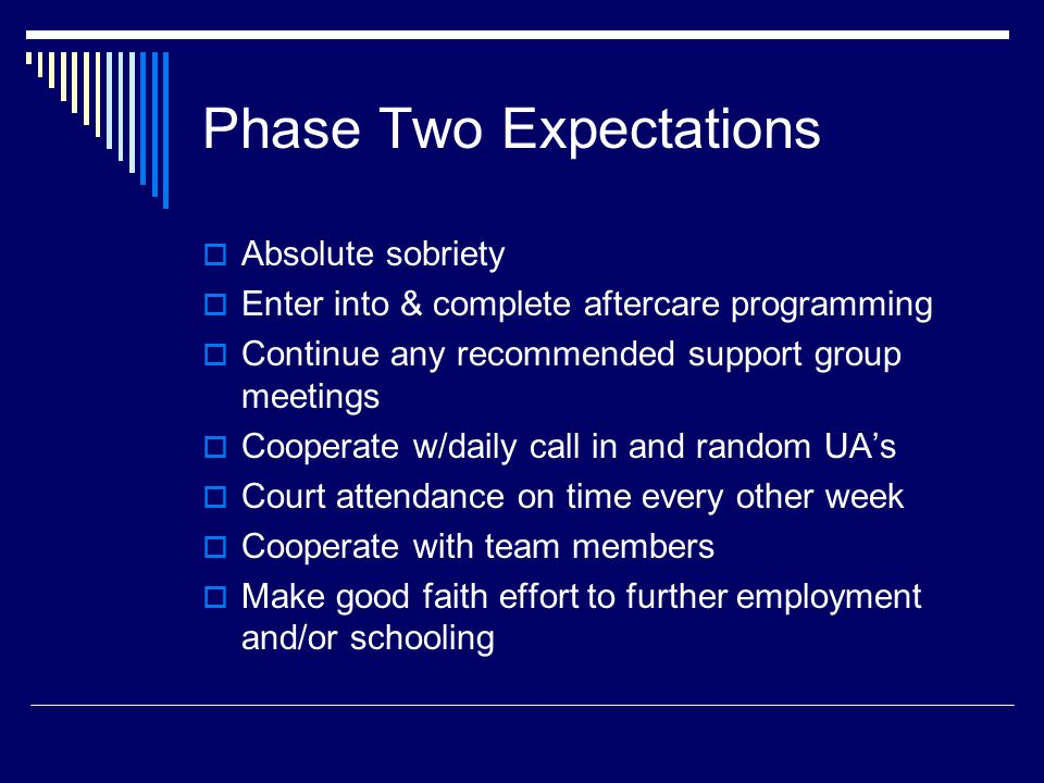 Phase Two Expectations  Absolute sobriety  Enter into & complete aftercare programming  Continue any recommended support group meetings  Cooperate w/daily call in and random UA's  Court attendance on time every other week  Cooperate with team members  Make good faith effort to further employment and/or schooling