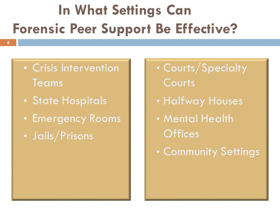 In What Settings Can Forensic Peer Support Be Effective.