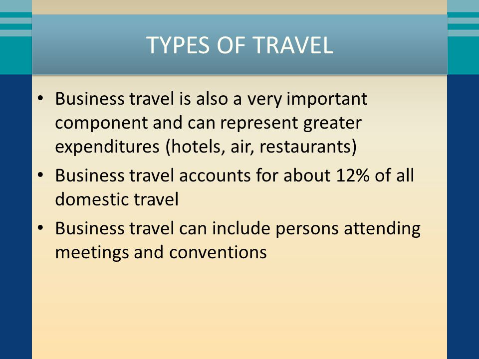 TYPES OF TRAVEL Business travel is also a very important component and can represent greater expenditures (hotels, air, restaurants) Business travel accounts for about 12% of all domestic travel Business travel can include persons attending meetings and conventions