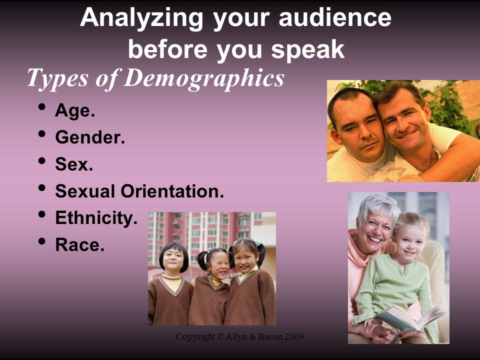 Copyright © Allyn & Bacon 2009 Types of Demographics Age.