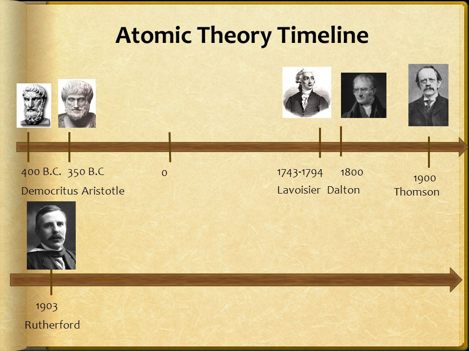 Essay Questions About Atomic Theory Essay – Atomic Timeline Worksheet
