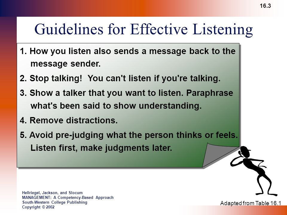 Hellriegel, Jackson, and Slocum MANAGEMENT: A Competency-Based Approach South-Western College Publishing Copyright © 2002 Guidelines for Effective Listening Adapted from Table